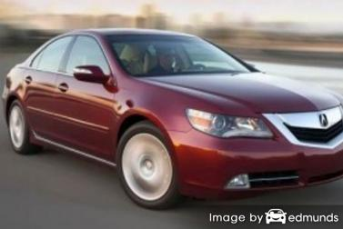 Insurance rates Acura RL in Lubbock