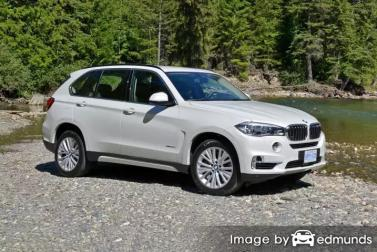 Insurance quote for BMW X5 in Lubbock