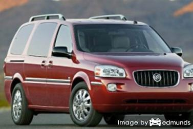 Insurance quote for Buick Terraza in Lubbock
