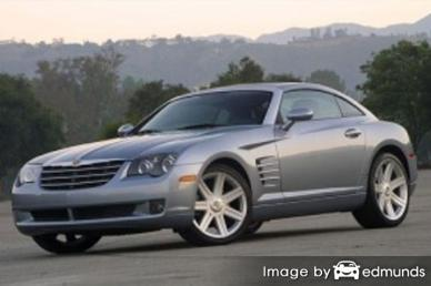 Insurance quote for Chrysler Crossfire in Lubbock