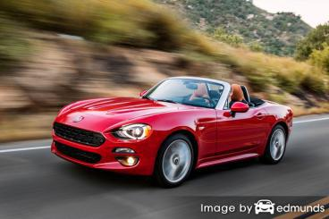 Insurance rates Fiat 124 Spider in Lubbock