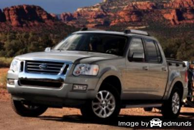 Insurance quote for Ford Explorer Sport Trac in Lubbock